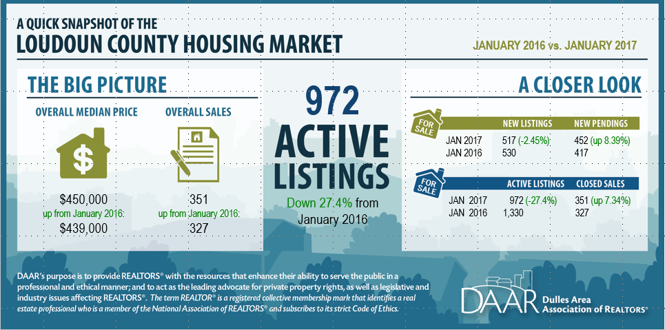market infographic details below